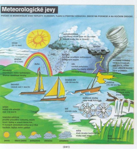 meteoolog
